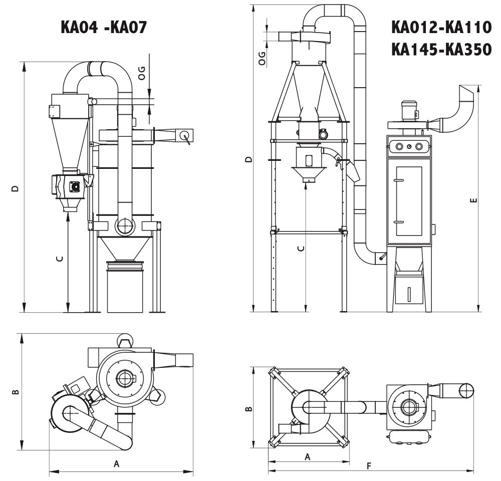 KA-disegno-tecnico